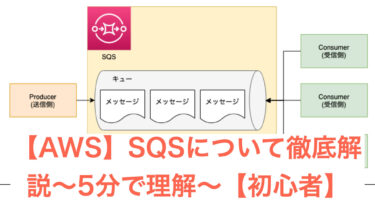 【AWS】SQSについて徹底解説〜5分で理解〜【初心者】